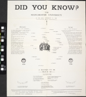 "Foldout leaflet: ""Did You Know?"""